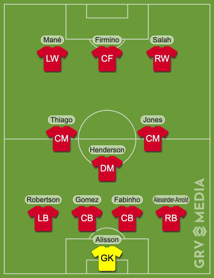 Here is our predicted Liverpool lineup to face FC Midtjylland