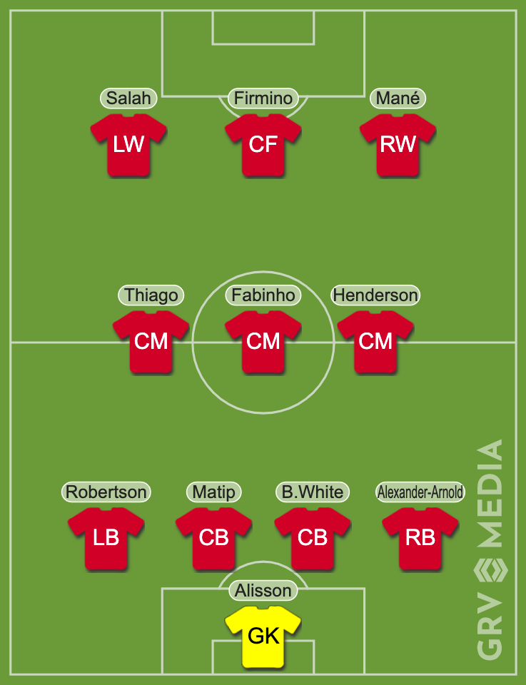 The best possible Liverpool XI Klopp could hope for ...