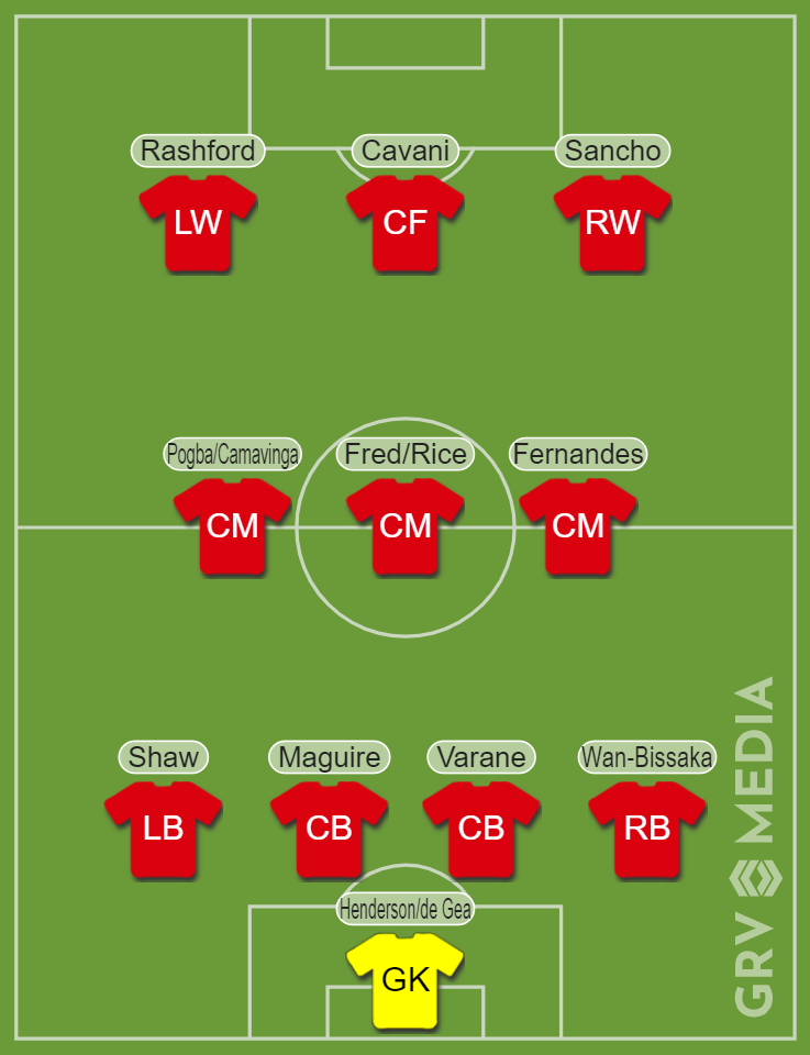 Potential Manchester United 2021/22 XI